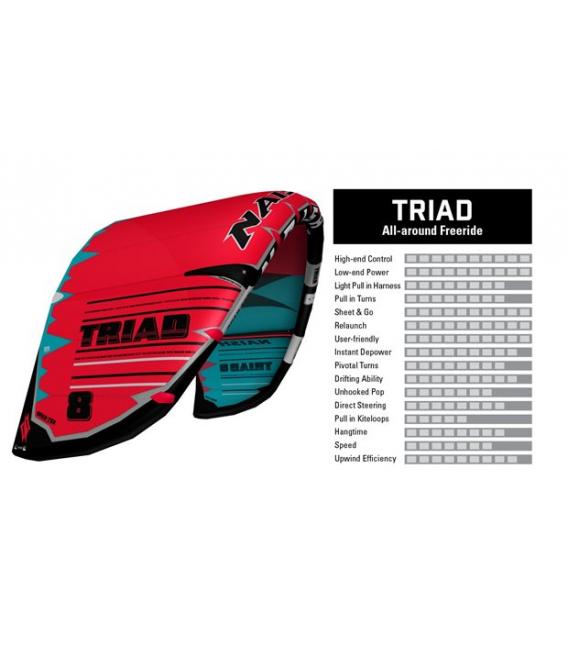 NAISH Kite Triad 2020